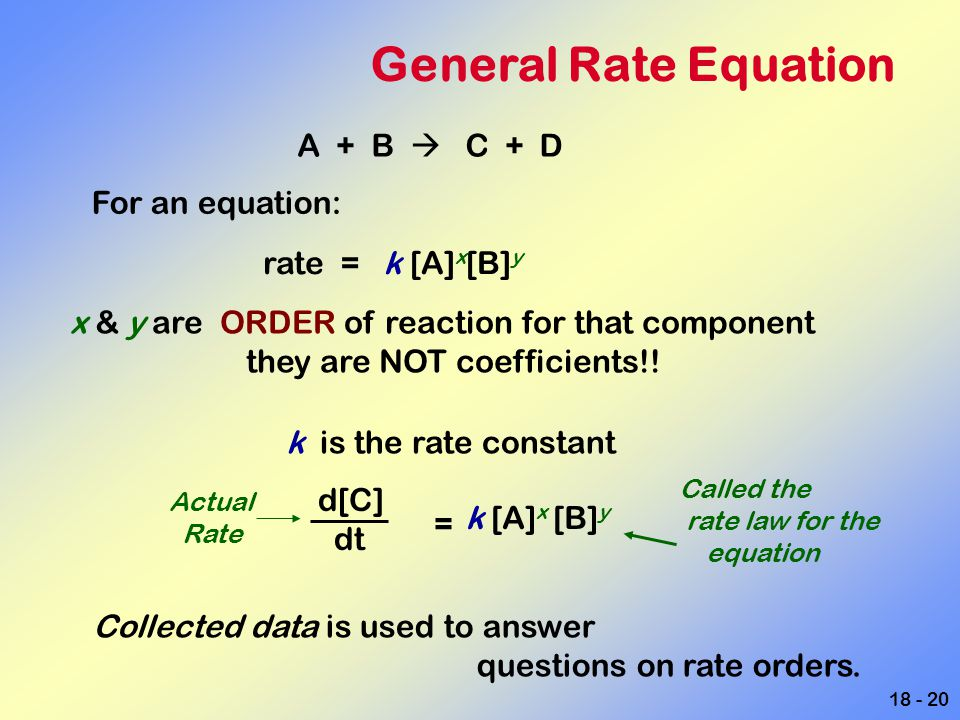 General Rate Equation A + B  C + D For an equation: rate = k [A]x[B]y